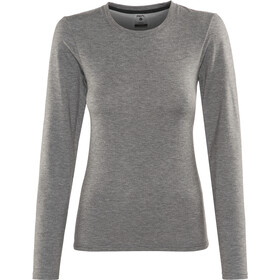 Craft Essential Warm Roundneck Longsleeve Dame dk grey melange
